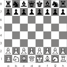 chess board setup. The position of all pieces at the begining of the game