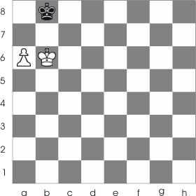 The chess rules for stalemate